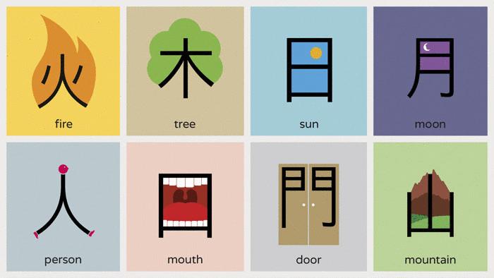 Выучить китайский язык в домашних условиях с нуля бесплатно