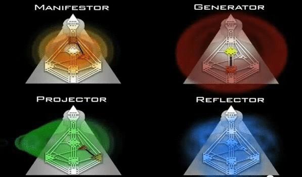 Рефлектор. дизайн человека